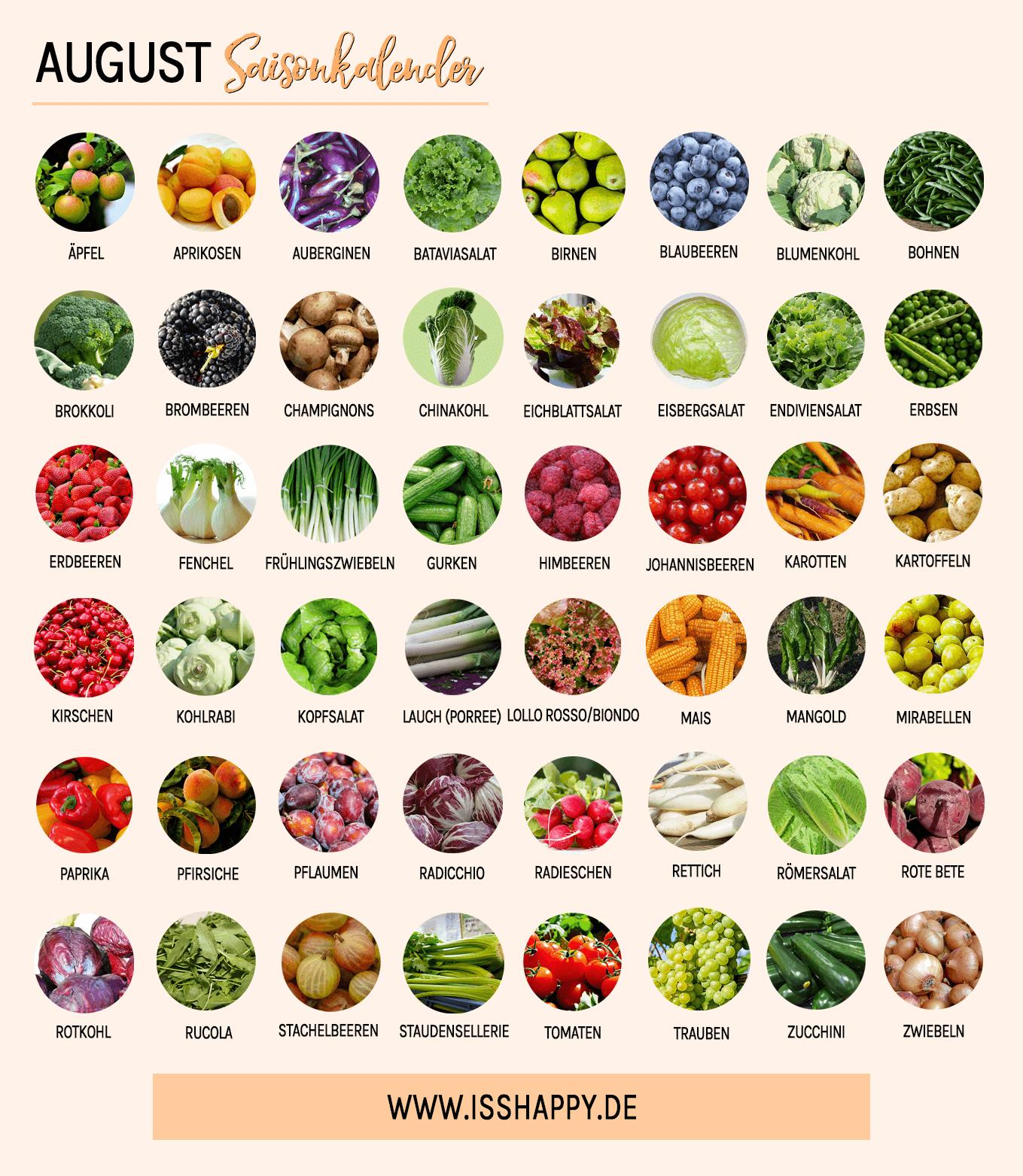 Saisonkalender August + 10 passende vegane Rezeptideen