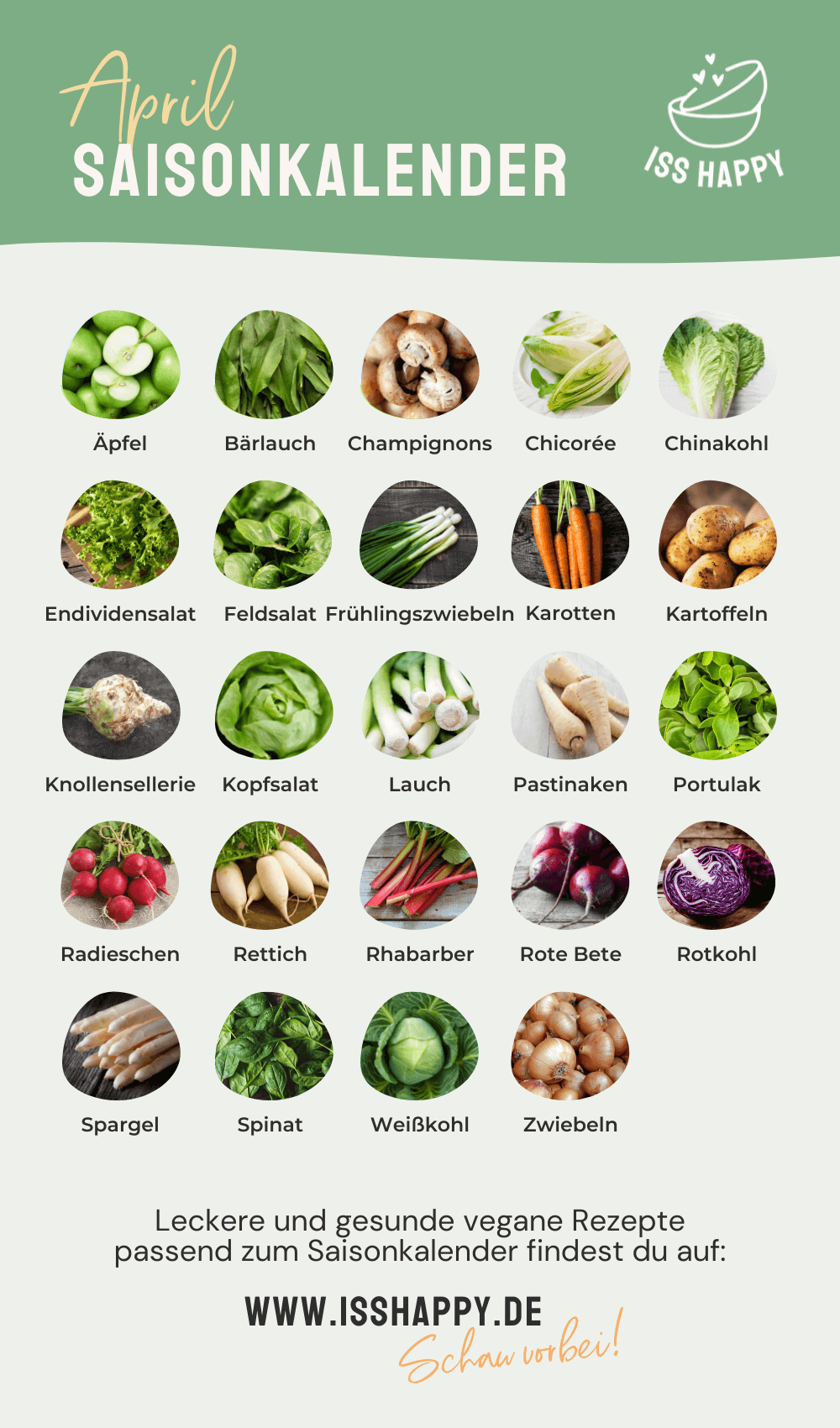 Saisonkalender April + 10 passende vegane Rezepte