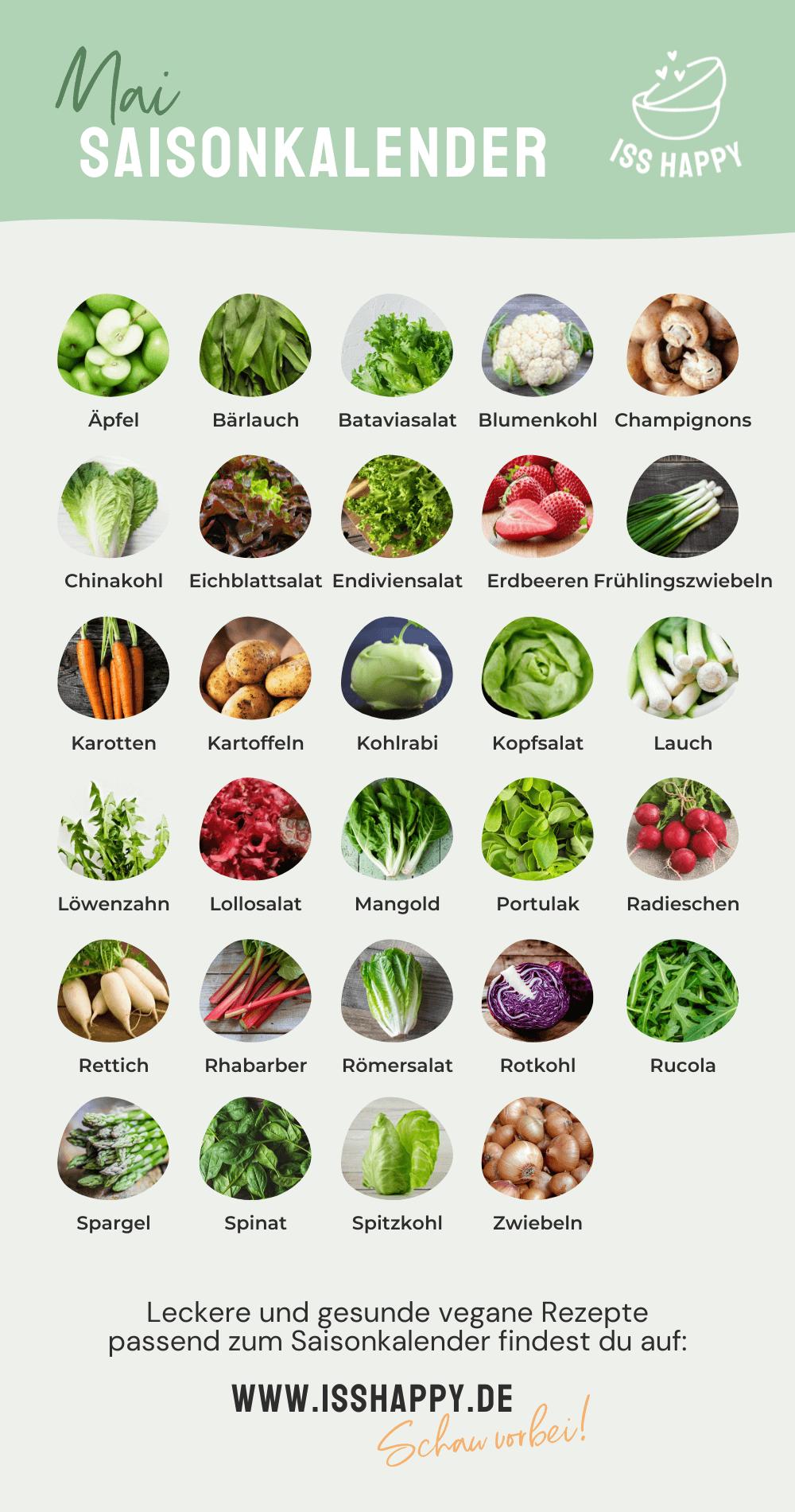 Saisonkalender Mai + 10 passende vegane Rezepte