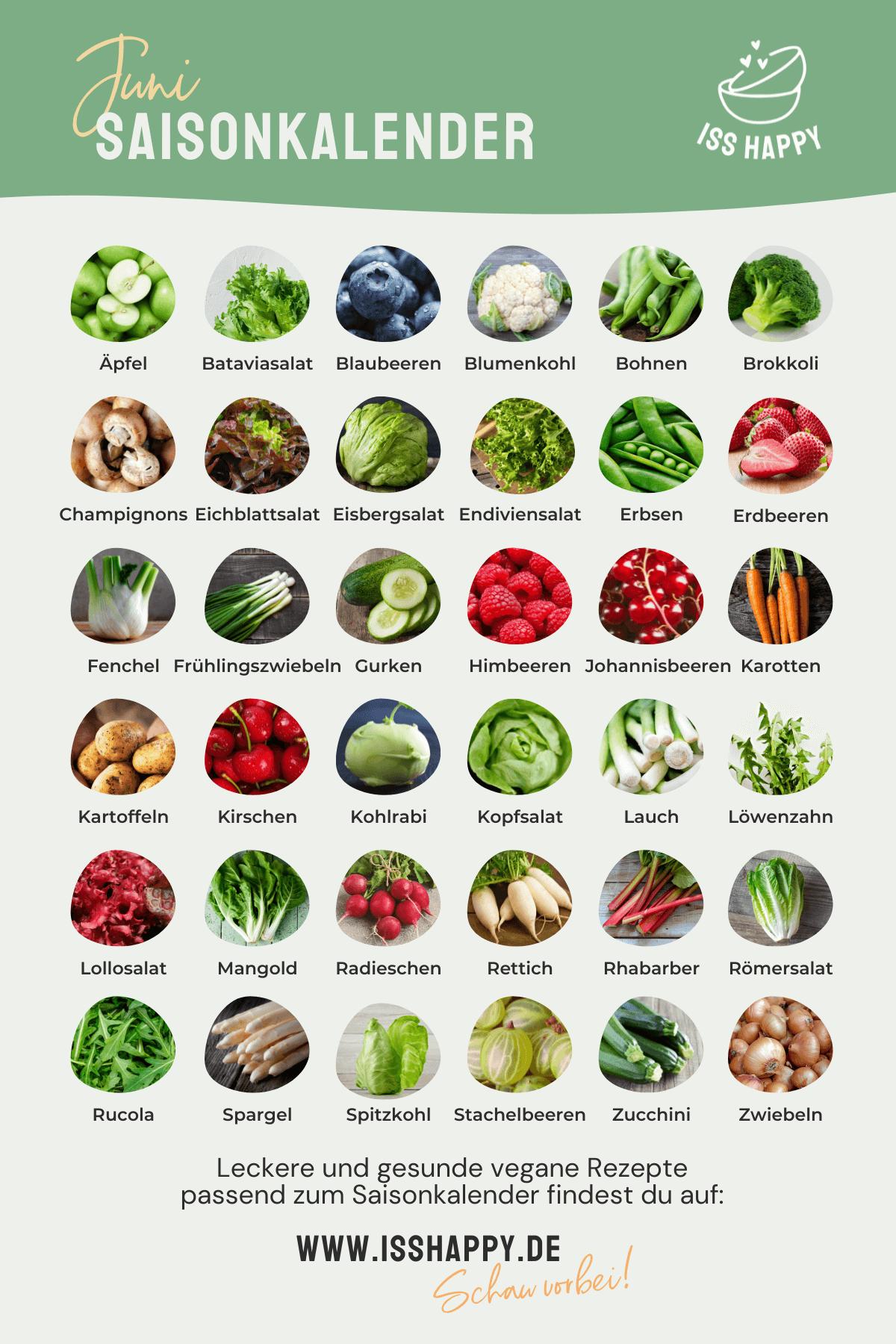 Saisonkalender Juni + 10 passende vegane Rezepte